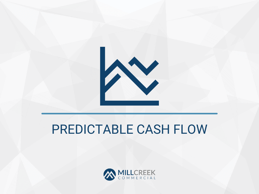 Looking for Consistency and Stability with Predictable Cash Flows? Invest in Commercial Real Estate
